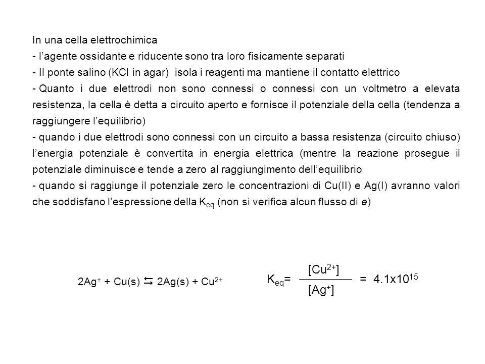 [Cu2+] Keq= = 4.1x1015 [Ag+] In una cella elettrochimica